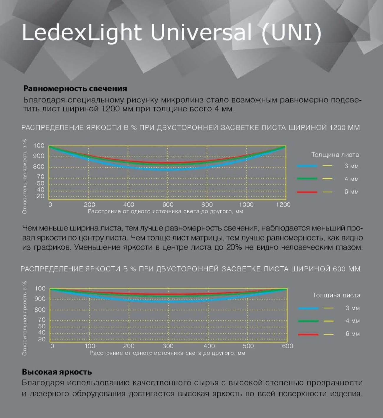 Ledexlight Universal
