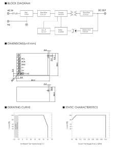 Блок-схема 3
