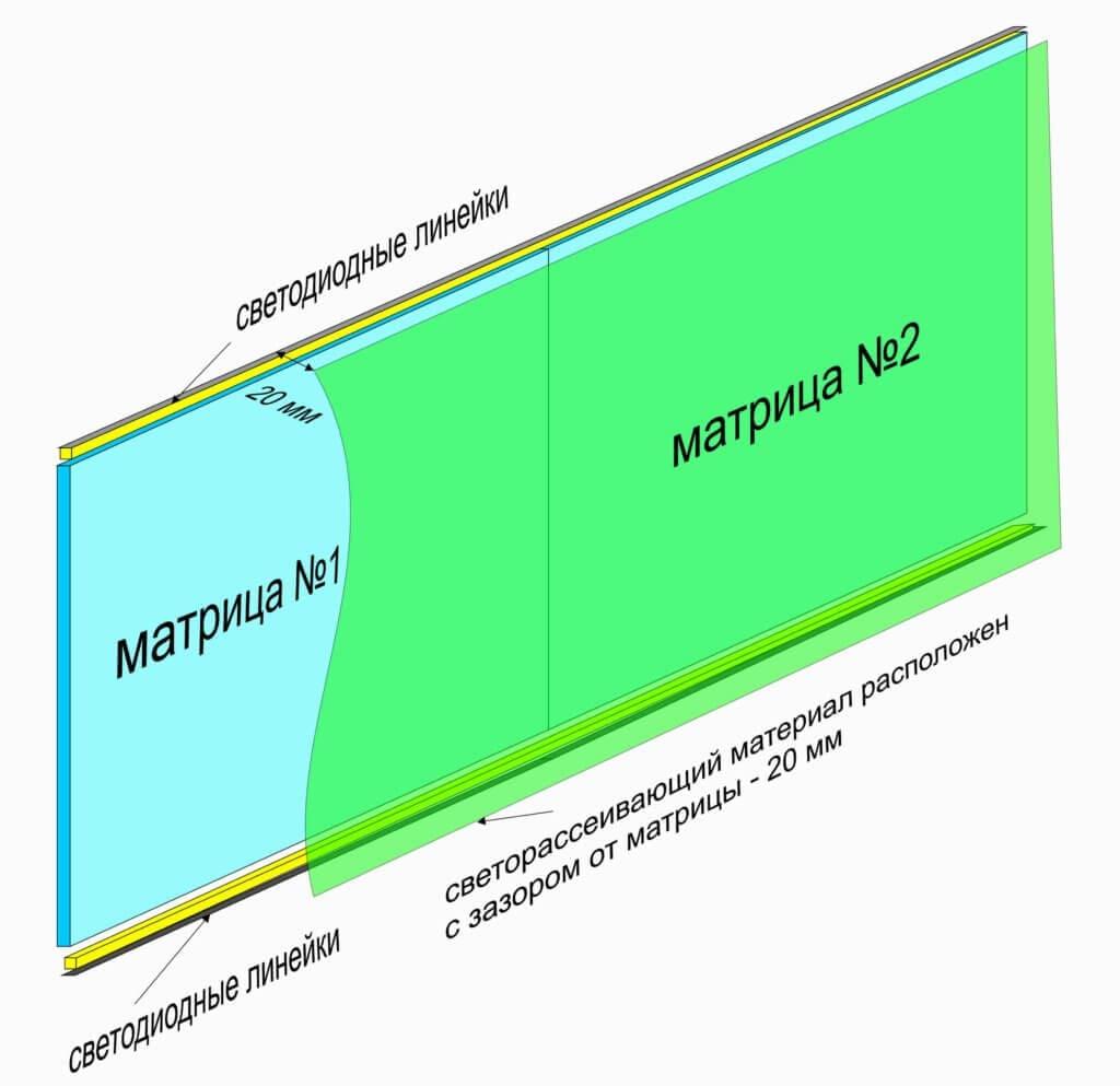 Матрица 3мм - несколько в ряд