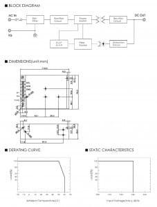 Блок-схема 5