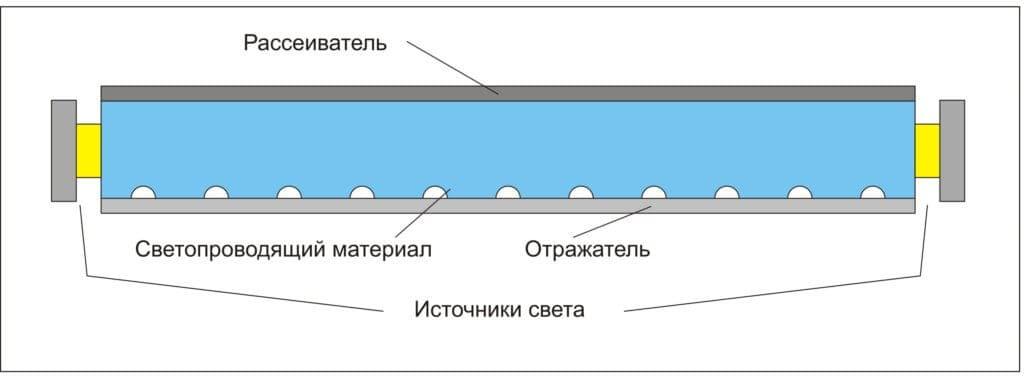 Компоненты матрицы 4 мм