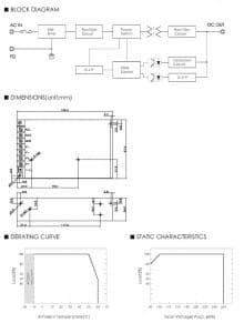 Блок-схема 6